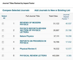 Screenshot of Journal Citatio Reports showing a list of physics journals by impact factor