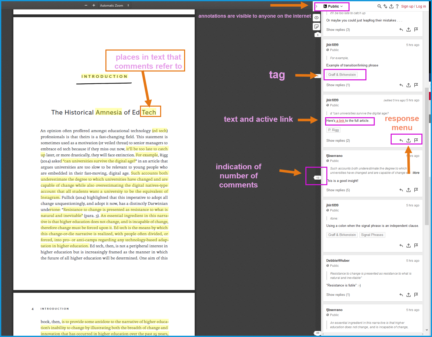 This pictures shows an annotated page of a book to help viewers understand how comments can contain text, active links, how they are tagged, etc.