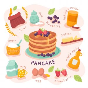 Coloured illustration with a pink background of cooked pancake stack with strawberries, blueberries, and maple syrup surrounded by all the ingredients that make up the recipe: flour, salt, blueberry, baking powder, sugar, butter, milk, egg, strawberry, and maple syrup.