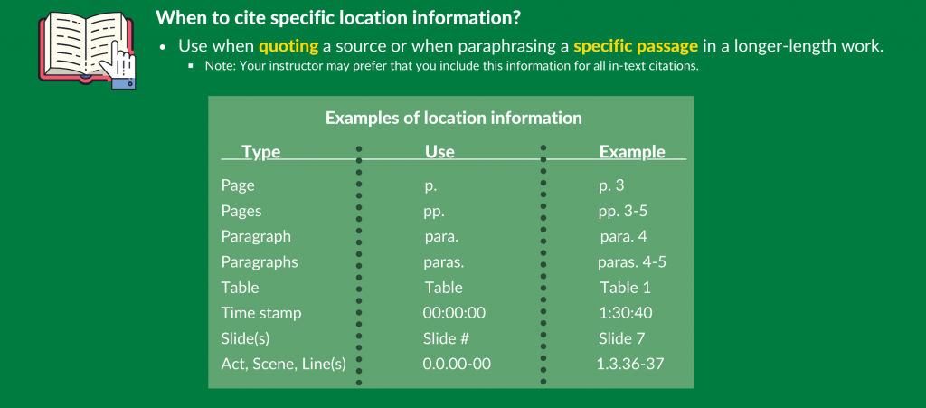 "Image of infographic with green background showing section title ""When to cite specific location information?"" for in-text citations. Text provided details to cite when quoting or paraphrasing a specific passage in a source with a table of the types and examples for each."