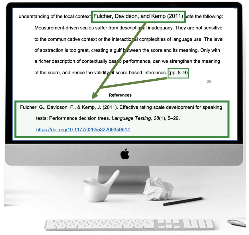 Apple MAC desktop computer showing a narrative block quote in-text citation example with the author names, publication year, and location information highlighted in green with arrows pointing to a reference list with its corresponding reference list citation highlighted in a green box. The computer sits on a white desk with a MAC keyboard, mouse, pencil, crumpled paper ball, and white bird figurine on a white background.