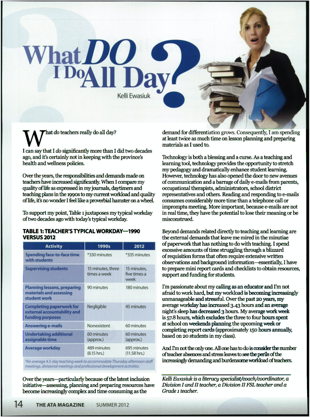 "ATA magazine article from Summer 2020 by Kelli Ewasiuk titled ""What Do I Do All Day?"" The image shows the article text, table of teacher activities per day, and image of frazzled teacher juggling stacks of books and papers."