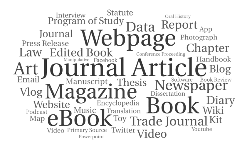 Word cloud in grey with examples of source types in varying font size.