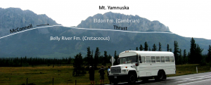 Figure 10.3.9: The McConnell Thrust at Mt. Yamnuska near Exshaw, Alberta. Carbonate rocks (limestone) of Cambrian age have been thrust over top of Cretaceous mudstone.