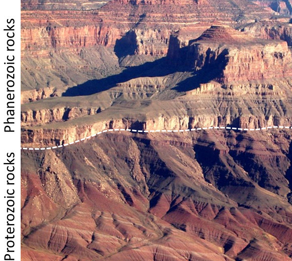 Figure 7.2.5: The great angular unconformity in the Grand Canyon, Arizona. The tilted rocks at the bottom are part of the Proterozoic Grand Canyon Group (aged 825 to 1,250 Ma). The flat-lying rocks at the top are Paleozoic (540 to 250 Ma). The boundary between the two represents a time gap of nearly 300 million years.