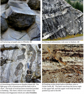 Figure 10.1.3: Rock structures caused by various types of strain within rocks that have been stressed. (A) Fracturing in basalt near to Whistler, BC; (B) Tilting of sedimentary rock near to Exshaw, Alberta; (C) Stretching of limestone at Quadra Island, BC. The light grey rock is limestone and the dark rock is chert. The body of rock has been stretched parallel to bedding. The chert, which is not elastic, has broken into fragments which are called boudins; (D) Faulting within shale beds at McAbee, near to Cache Creek, BC. The fault runs from the lower right to the upper left, and the upper rock body has been pushed up and to the left.