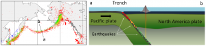 """Figure 1.1.3: Cross-section through the Aleutian subduction zone with a depiction of the increasing depth of earthquakes """"inshore"""" from the trench. [Image Description]"""