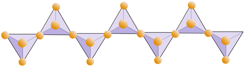 A chain of six tetrahedra and 21 oxygen ions