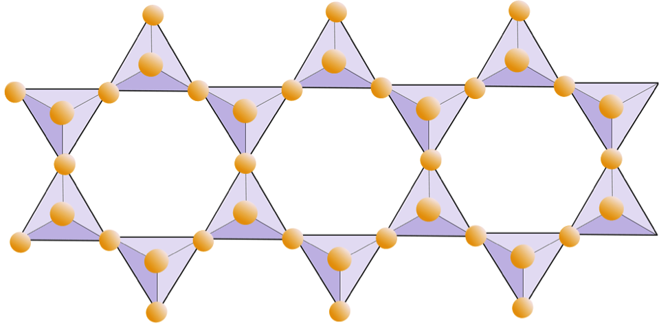 A double chain of 14 tetrahedra and 48 oxygen ions