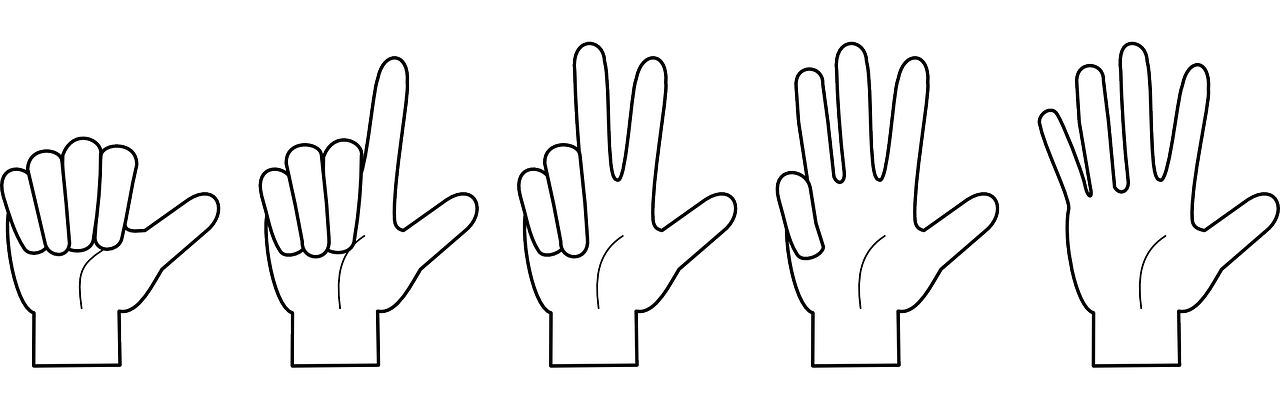 counting with fingers (starting with your thumb)