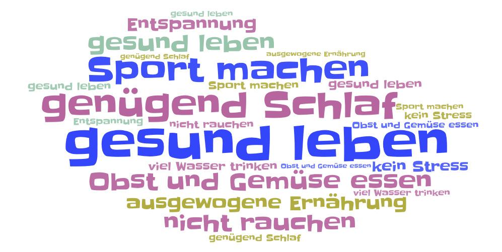 """word cloud with """"gesund leben, Sport machen, Obst und Gemüse essen, nicht rauchen, kein Stress, etc."""
